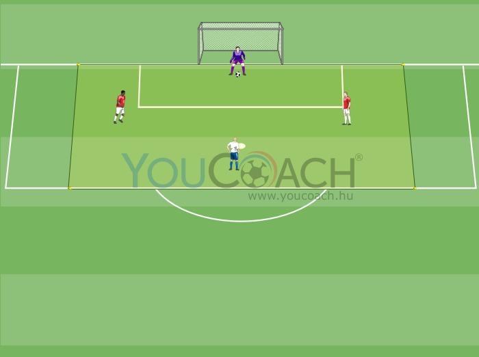 1 a 2 ellen és azonnali gólszerzési kísérlet - Ajax AFC
