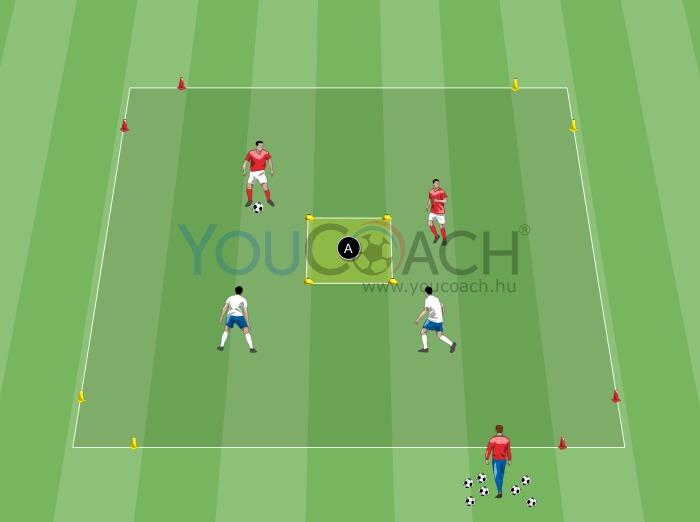 2 a 2 elleni játék kijelölt célokkal - Arsenal FC