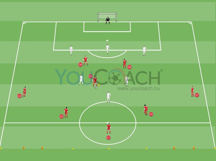 A beadás és befejezés fejlesztése - Liverpool FC