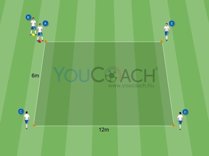 Átadás és labdaátvétel: technikai négyszög 3