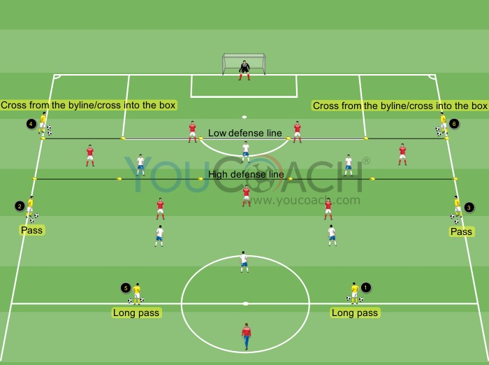 Collective defensive tactics: Goal defense