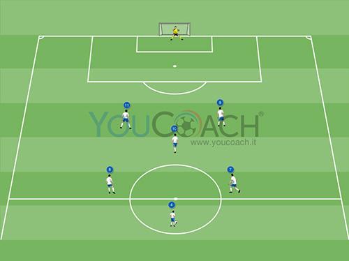 Combinazione offensiva per 4-3-1-2:...
