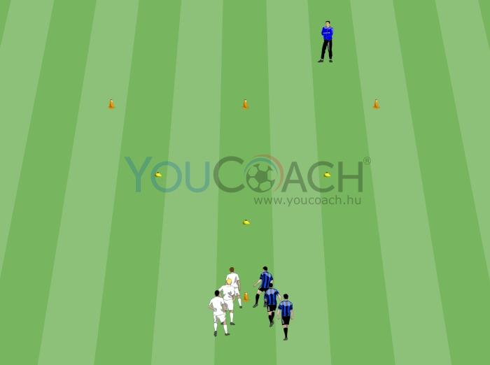 Erőnléti jellegű bemelegítés - FC Inter