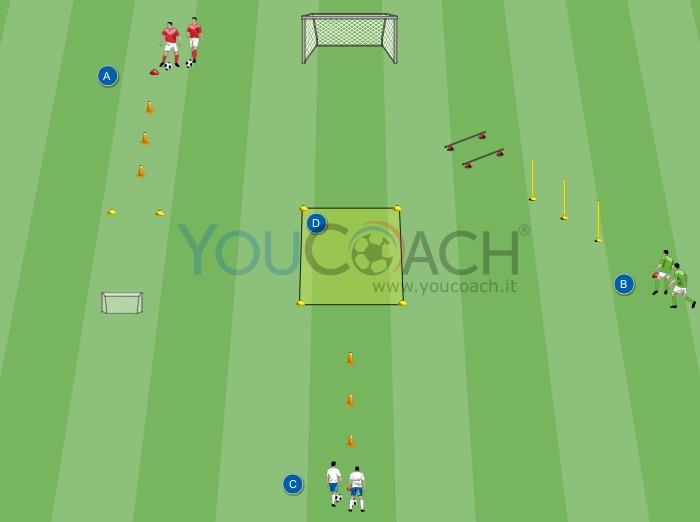 Esercizio per la Scuola Calcio:...