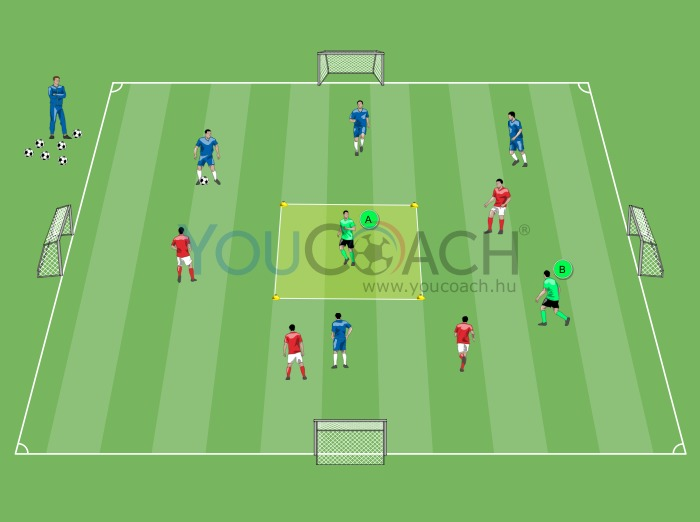 Gólpassz és befejezés - Chelsea FC