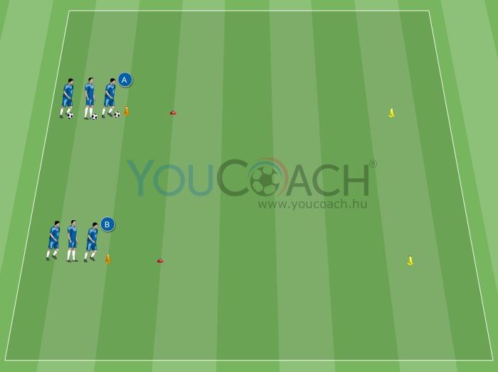 Gyorsaság és átadás - Chelsea FC