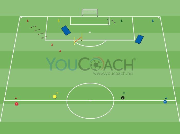 Intervall edzés - FC Barcelona