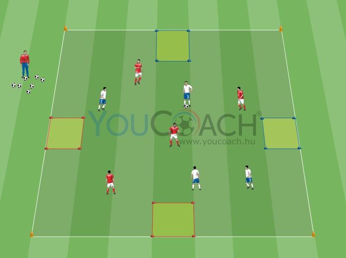 Kisjáték: 4 a 4 ellen – cselezés és célterület mini-négyzetekkel