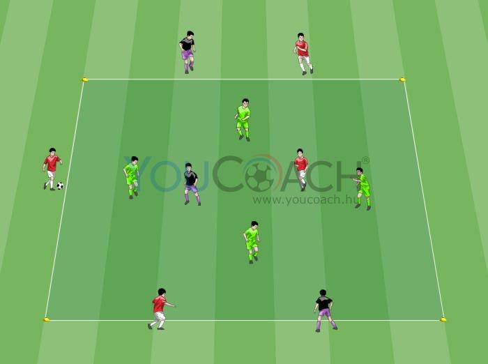 Labdabirtoklás 8 a 4 ellen – 3. gyakorlat – Ajax FC
