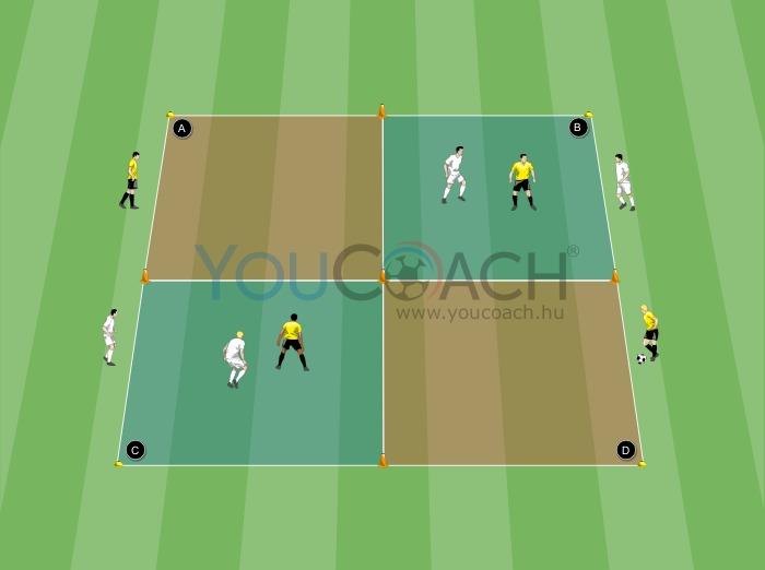 Labdabirtoklás szabadulásos mozgással – BVB Borussia Dortmund