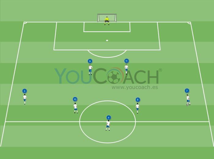 Combinación ofensiva para el 3-5-2:...