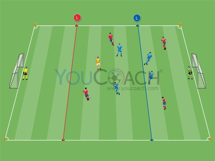 Pressing and preventing counterattack - Barcelona FC
