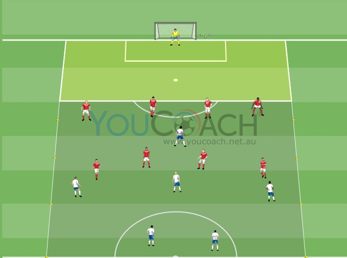 Small-sided Game - In depth attack 4-2-3-1