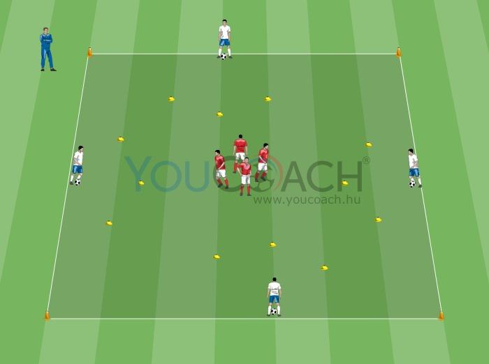 Technikai jellegű bemelegítés - Átadás és irányított labdaátvétel