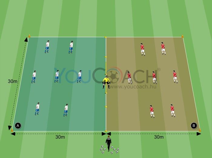 Tematikus mérkőzésjáték: két félpálya, középen egy kapuval