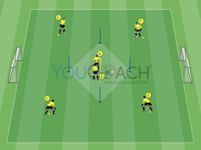 Vetődési technika: labdára vetődés